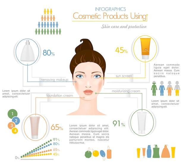 Crèmes pour le visage à l'aide d'infographies. visage de femme au centre.