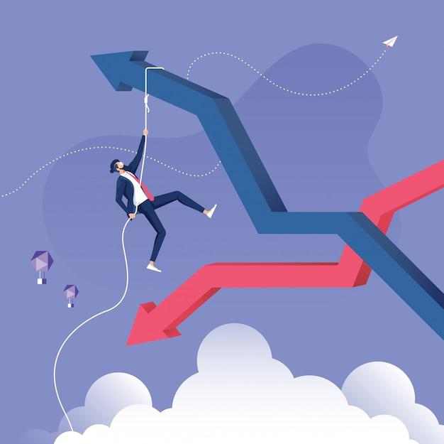 Crise commerciale et concept de reprise
