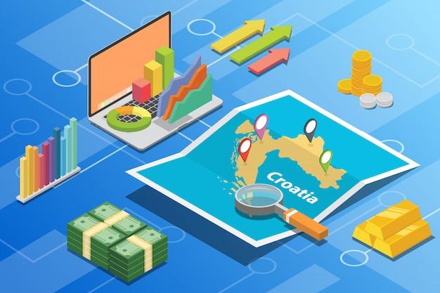 Croatie, pays à croissance économique isométrique