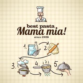 Croquis d'icônes de cuisine