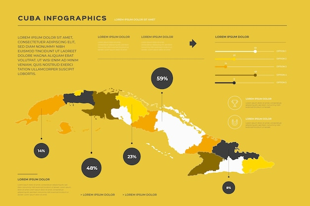 Cuba carte infographique au design plat
