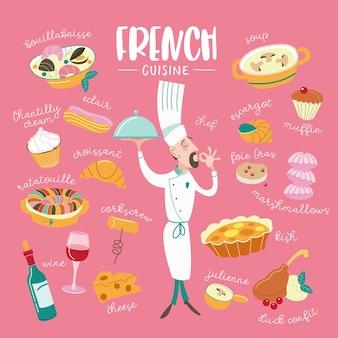 Cuisine française. illustration vectorielle. un grand ensemble de plats français traditionnels avec des inscriptions. le chef fait un geste de la main pour signifier à quel point ce plat est délicieux.