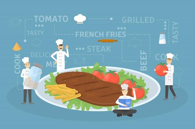 Cuisiner un steak géant.