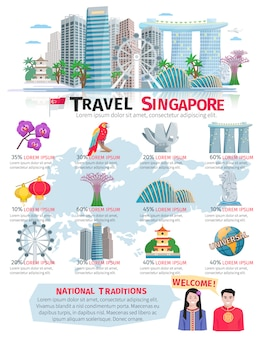 Culture de singapour visites guidées et traditions nationales informations pour voyageurs infographie