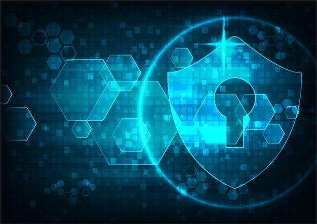 Cyber-sécurité technologique