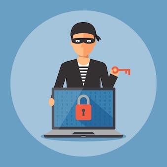 Cyber voleur