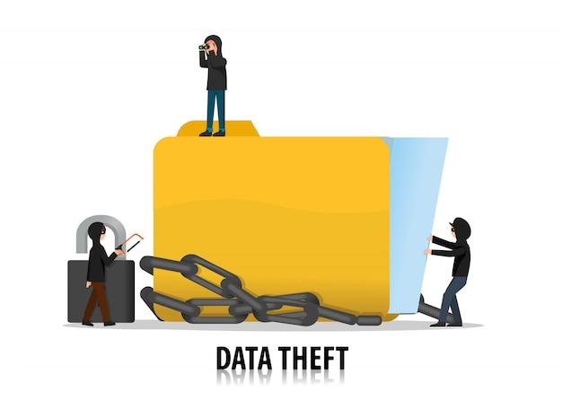 Les cybercriminels tentent de voler des données protégées