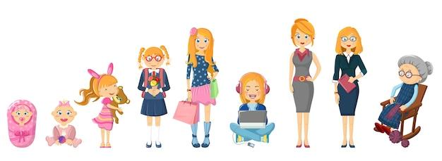 Cycle complet de la vie de la personne de l'enfance à la vieillesse