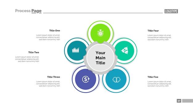 Cycle diagramme avec cinq éléments