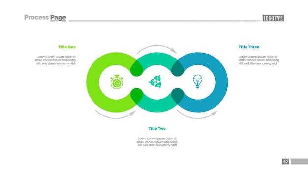 Cycle diagramme avec trois éléments