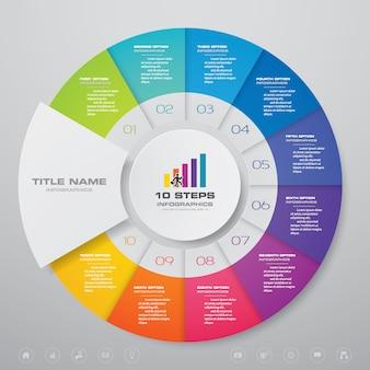 Cycle graphique infographique pour la présentation des données.