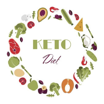 Cycle de nutrition sur le régime céto aliments calcul de l'eau boissons lipides protéines