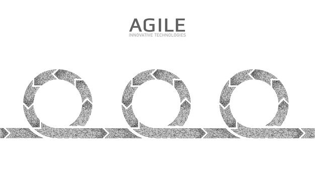 Cycle de vie du projet de développement agile