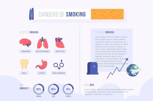 Danger de fumer - infographie