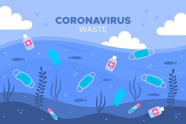 Déchets de coronavirus - contexte