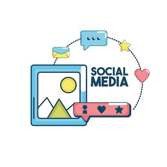 Définir la connexion à la technologie medio sociale