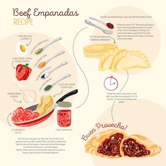 Délicieuse recette d'empanada avec des détails