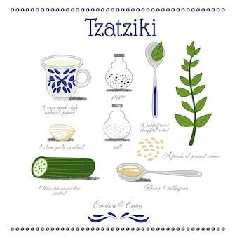 Délicieuse recette de tzatziki dessinée à la main
