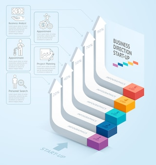 Démarrer la direction des escaliers commerciaux.