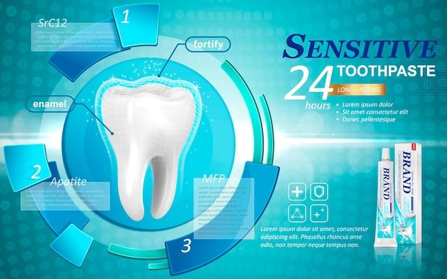 Dentifrice longue durée pour le traitement dentaire