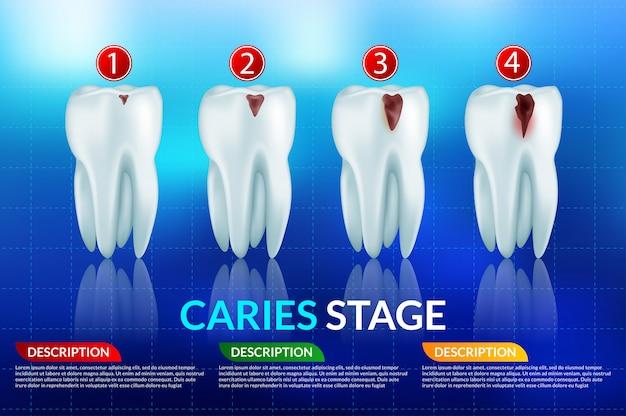 Dentisterie et stomatologie
