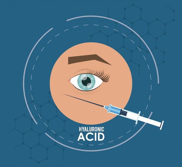 Dépliant infographique sur l'injection de remplissage d'acide hyaluronique