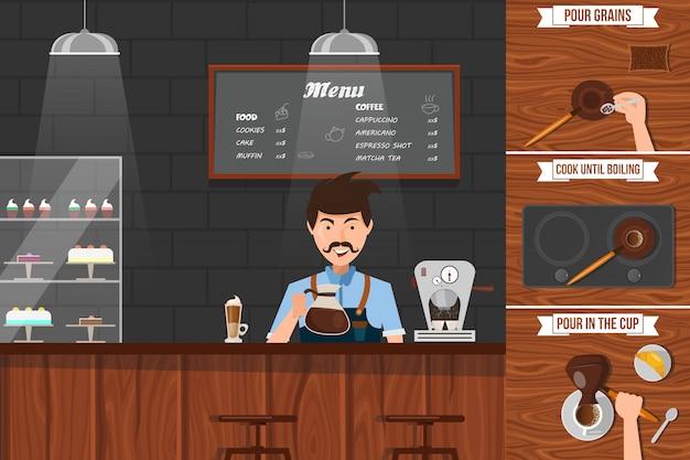 Dépliant sur le travail du barista