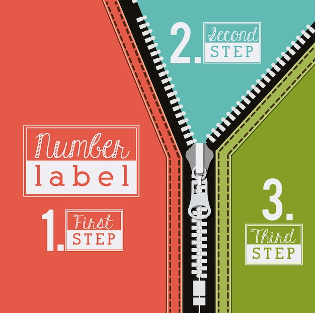 Design numérique zipper