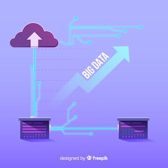 Design plat arrière-plan de données volumineuses