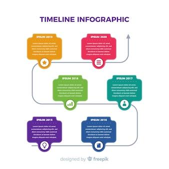 Design plat de chronologie infographie coloré