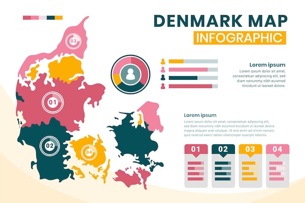 Design plat infographie de la carte du danemark
