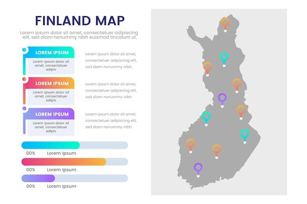 Design plat infographie de la carte de la finlande