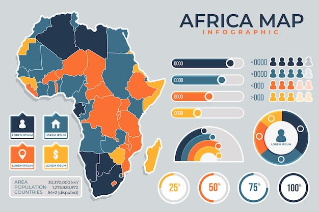 Design plat infographique de carte afrique