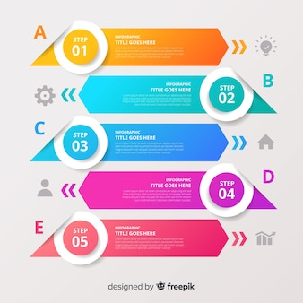 Design plat de modèle étapes colorées infographie
