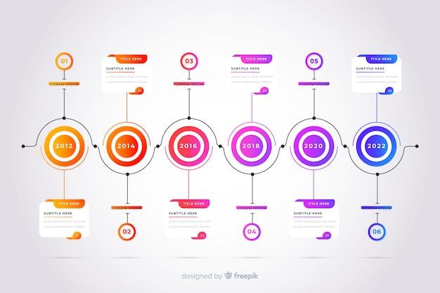 Design plat modèle infographie timeline