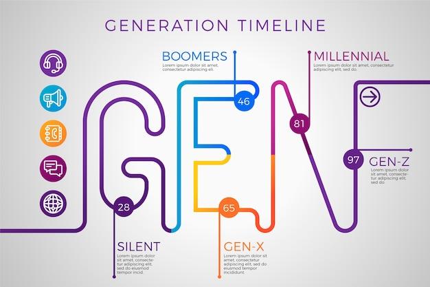 Design plat moderne infographie timeline