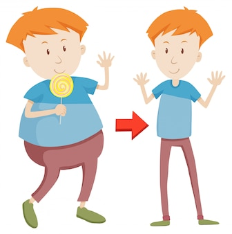 Un dessin animé de fat et slim boy