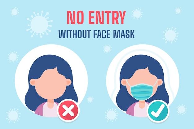 Dessin animé de personnes portant des masques directives pour l'utilisation des services pendant l'épidémie de virus covid