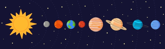 Dessin animé système solaire soleil et planètes dans leurs orbites sur fond spatial