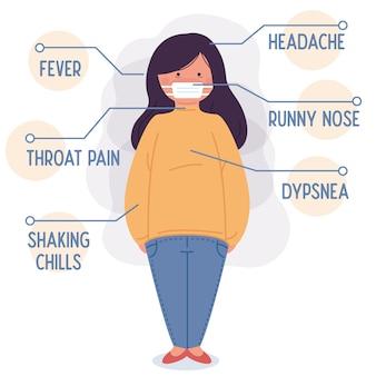 Dessin à plat d'une fille montrant les symptômes du coronavirus