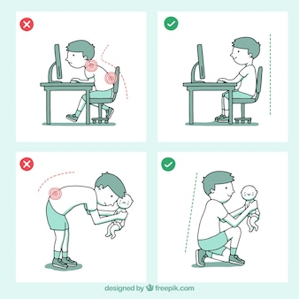 Dessins avec postures correctes et incorrectes