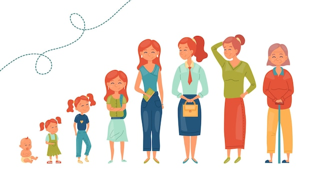 Développement de la femme de l'enfant aux personnes âgées