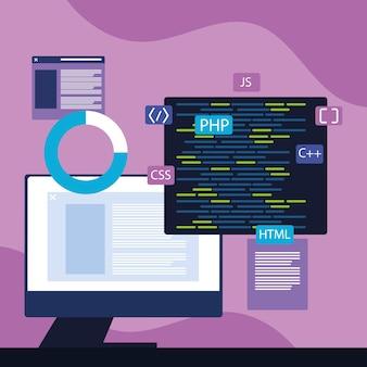 Développement informatique et web