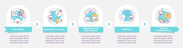 Développement sensoriel précoce dans le modèle infographique de l'enfant