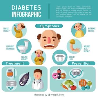 Diabète infographie avec un design plat