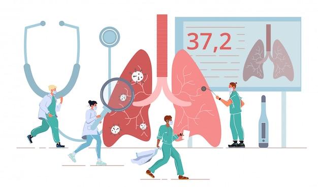 Diagnostic de la maladie pulmonaire