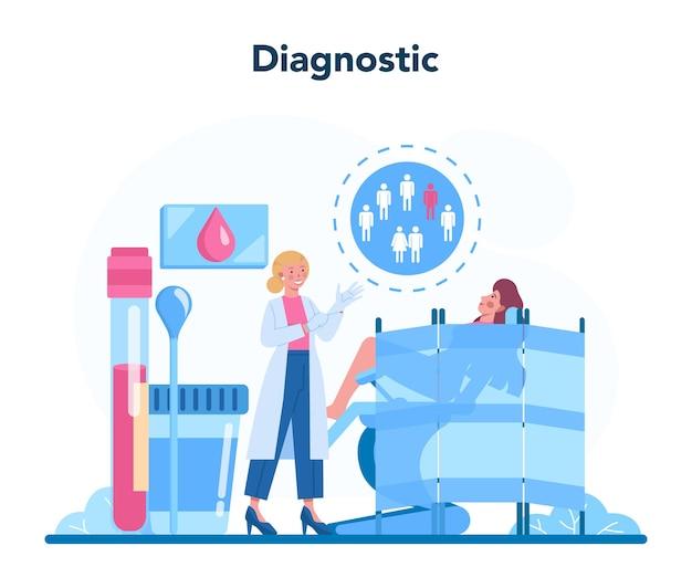 Diagnostic professionnel de la maladie dermatologique