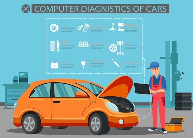 Diagnostics d'ordinateur plat de voitures infographique.