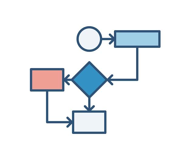 Diagramme d'arbre ou organigramme avec des éléments ronds, triangulaires et rectangulaires reliés par des flèches. représentation graphique ou algorithme. illustration vectorielle plane pour la visualisation des informations commerciales.