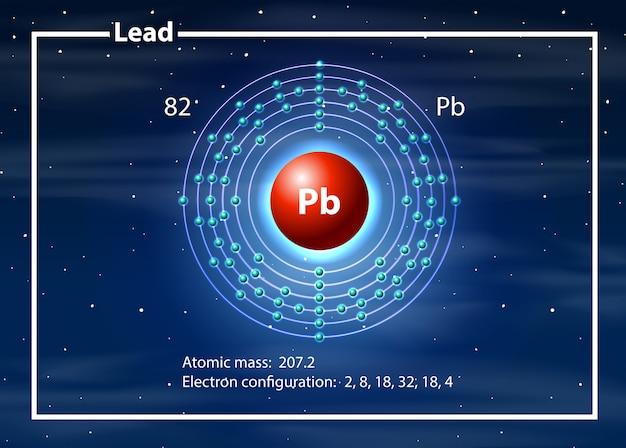 Diagramme atome de plomb de chimiste
